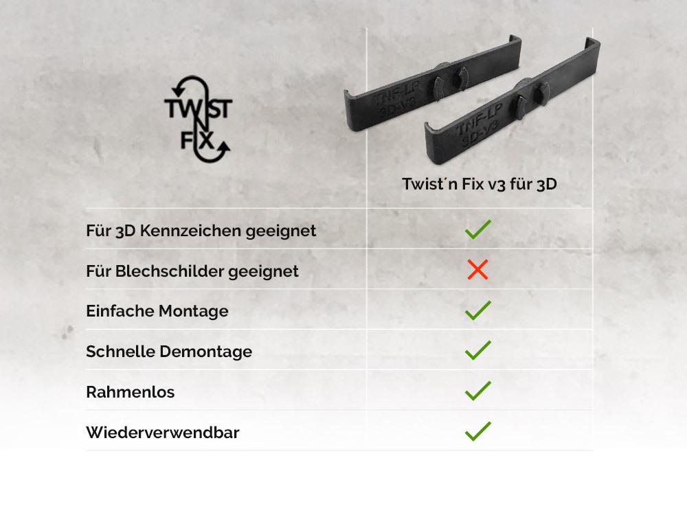 TWIST 'N' FIX V3 zum Schrauben